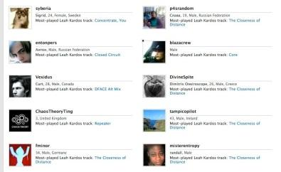 last.fm stats Leah Kardos